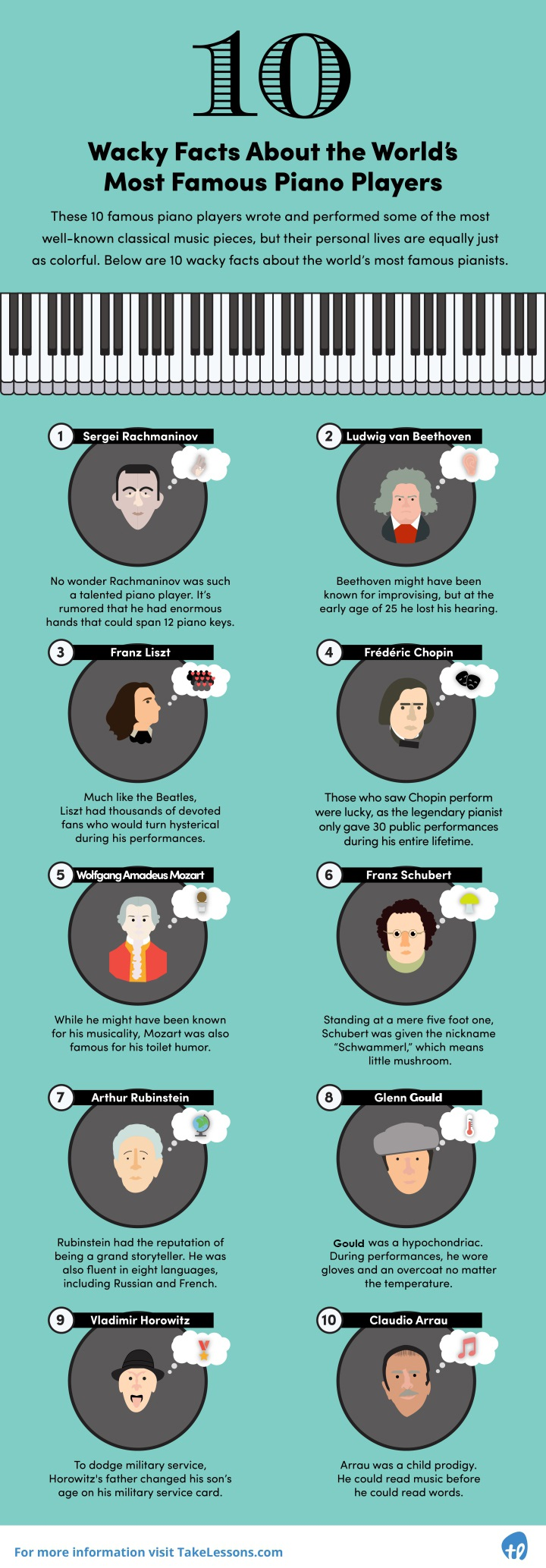 10 Bizarre Facts About History's Most Famous Piano Players [Infographic]