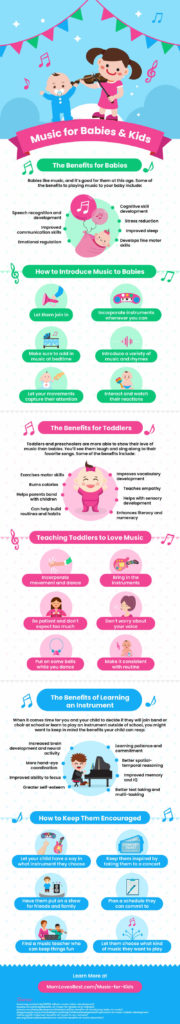 Infographic featuring benefits of music for kids