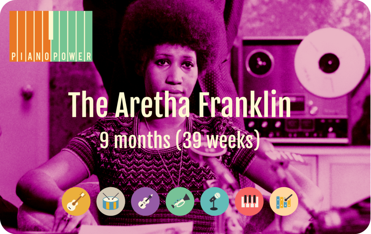 gift card with Aretha Franklin, Piano Power logo and instrument icons
